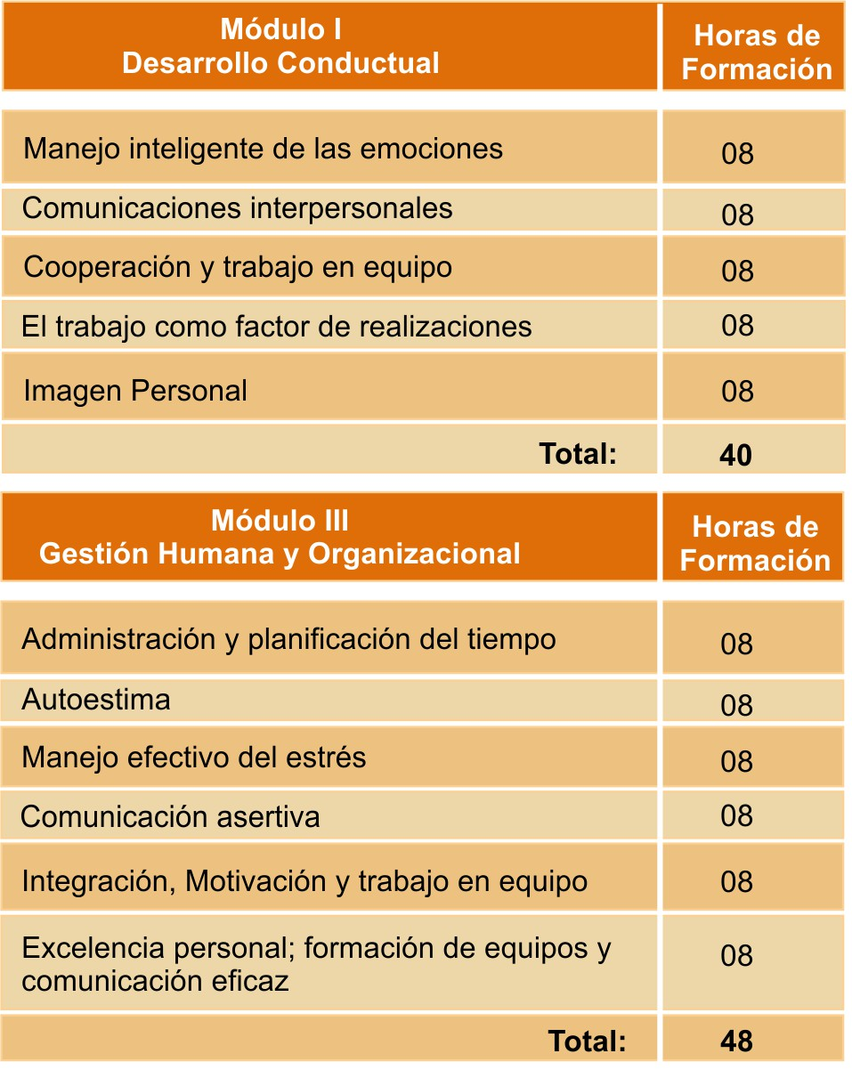 GIcuadro1y3a